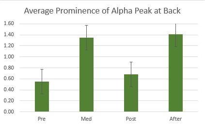 peaks alpha back