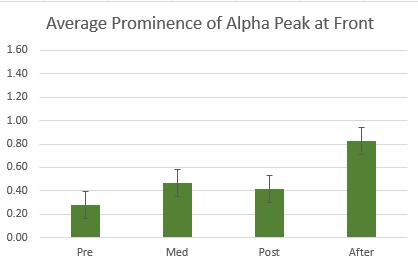 peaks alpha front