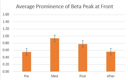 peaks beta front