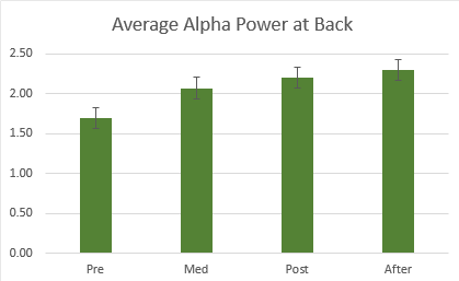 power alpha back