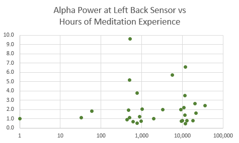 Alpha power lb vs hrs