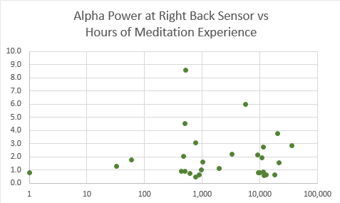 Alpha power rb vs hrs